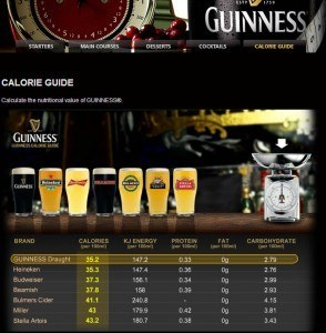 Guinness Nutritional Info
